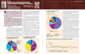Организация работ по повышению эксплуатационной надежности подземных трубопроводов в ОАО «Белкамнефть»