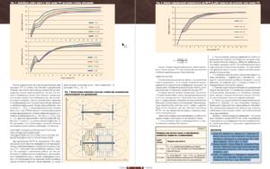 Модель для экспресс-расчета дебита флюида горизонтальной скважины в зависимости от числа трещин ГРП с учетом анизотропии пласта