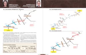 Использование акустико-резонансного метода диагностики промысловых трубопроводов для определения несанкционированных врезок