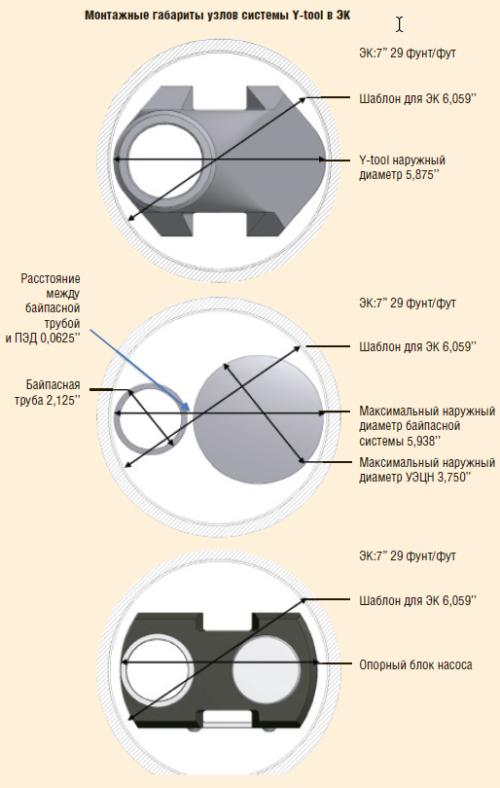 Рис. 17. Габариты системы Y-tool