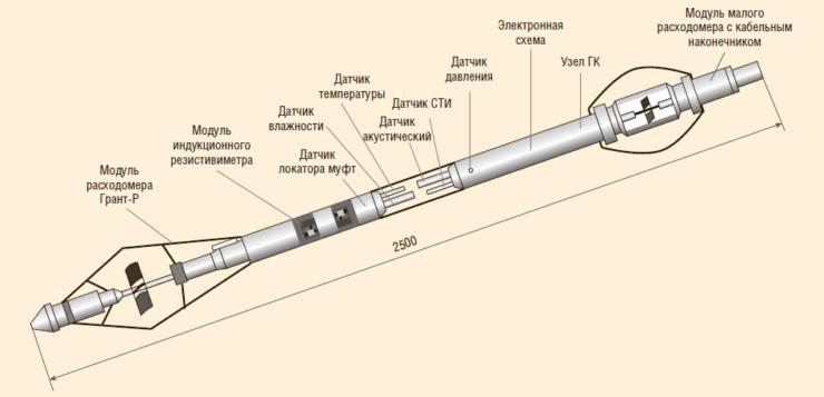 Рис. 21. Прибор АГАТ-КСА-К9