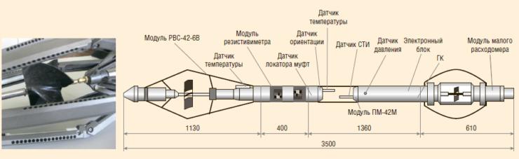 Рис. 22. Прибор АГАТ-42-КГ-6В