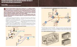 Насосное оборудование и мультифазные насосные системы ITT для нефтедобывающей промышленности