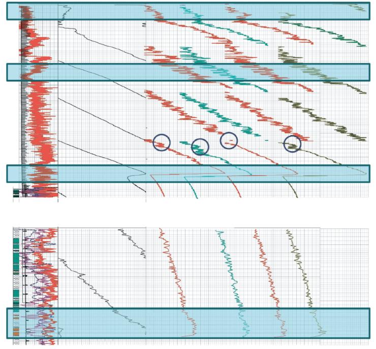 Рис. 6. Выделенные зоны (сверху-вниз)