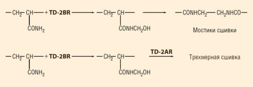 Рис. 4. Общий механизм сшивки ПАА сшивателями TD-2AR и TD-2BR
