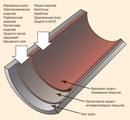 view principles of solid mechanics