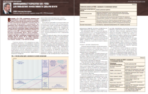 Инновационные разработки ОАО «ЧТПЗ» для повышения эффективности добычи нефти