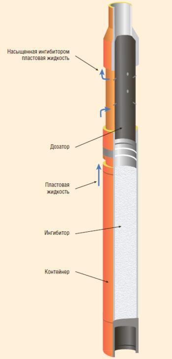 Рис. 2. Контейнер с капсулированным реагентом