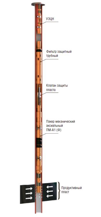 Рис. 11. КОУС ПМ-А1(Ф)-КО для эксплуатации скважин механизированным способом и защиты призабойной зоны пласта