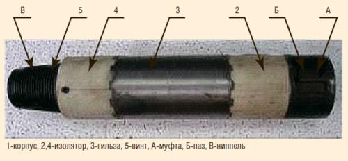 Рис. 5. Наддолотный модуль НДМ-102