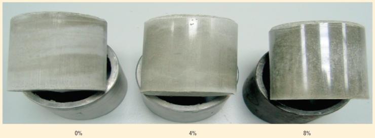 Рис. 3. Напряженность контакта цементного камня со стенками цилиндра при различных содержаниях ДР