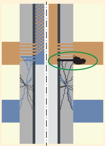 Рис. 1. Технология РИР по ликвидации заколонных перетоков из нижележащих водонасыщенных коллекторов