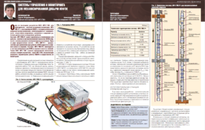 Системы управления и мониторинга для механизированной добычи нефти