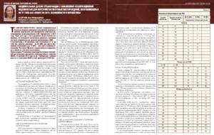Соединительные детали трубопроводов с повышенной эксплуатационной надежностью