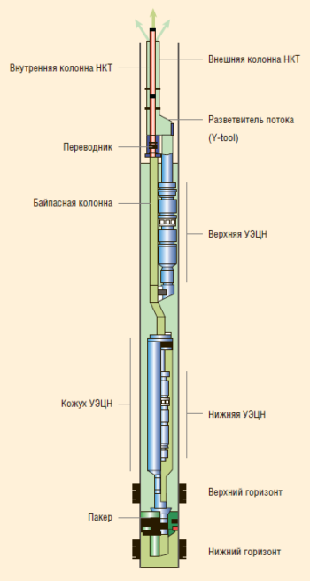 Гидрозащита уэцн схема