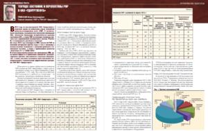 Текущее состояние и перспективы РИР в ОАО «Удмуртнефть»