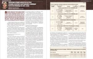 Увеличение средней наработки на отказ глубинно-насосного оборудования с помощью реагентов производства ООО «ФЛЭК»
