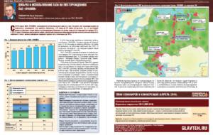 Добыча и использование газа на месторождениях ПАО «ЛУКОЙЛ»
