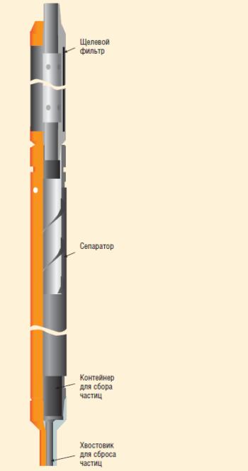Рис. 10. Фильтр скважинный гравитационно-щелевой