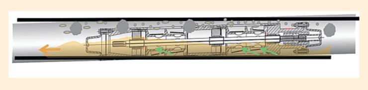 Рис. 3. Работа газосепаратора в зонах подвески до 90°