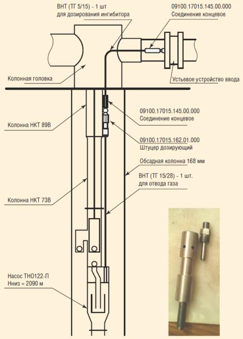 Рис. 3. Совмещение отвода газа и дозирования ингибиторов АСПО на прием насоса