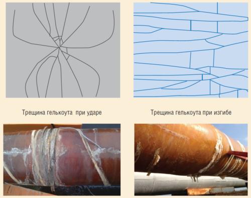 Рис. 3. «Выпотевание» перекачиваемой среды через трещины