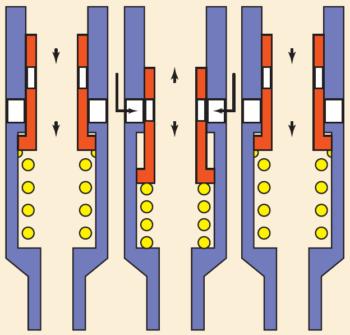 Рис. 5. Клапан циркуляционный механический (КЦМ) многократного действия