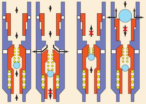 Рис. 7. Клапан-отсекатель (КО)