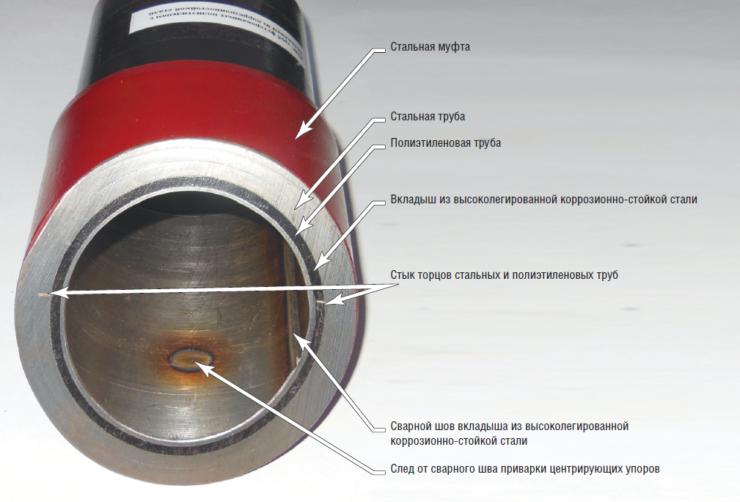 Рис. 2. Неразъемное муфтовое соединение стальных труб, футерованных полиэтиленом