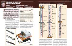 Оборудование для мониторинга и оптимизации добычи нефти