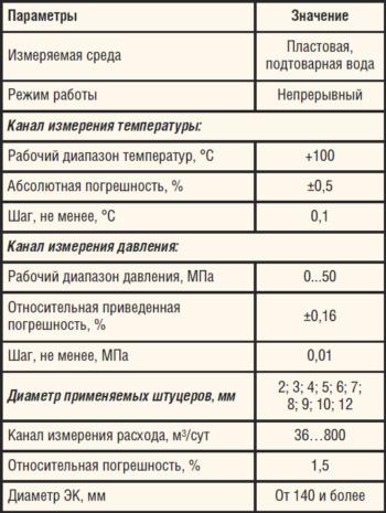 Таблица 1. Технические характеристики блока телеметрии 2ПРОК-ОРЗТ-2