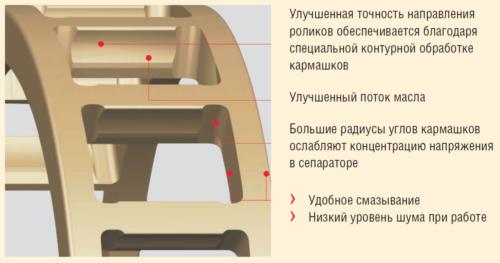 Рис. 6. Конструктивные особенности сепаратора