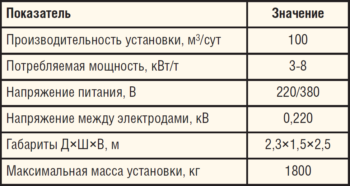 Краткие технические характеристики РЭМ-ПС-00