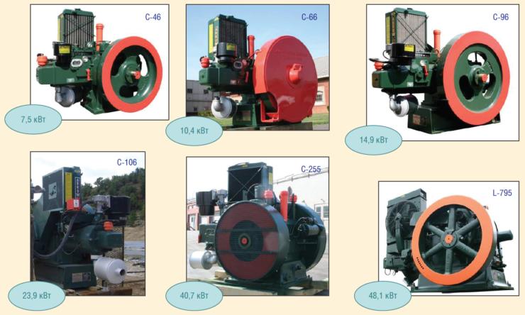 Рис. 1. Основные модели газовых двигателей
