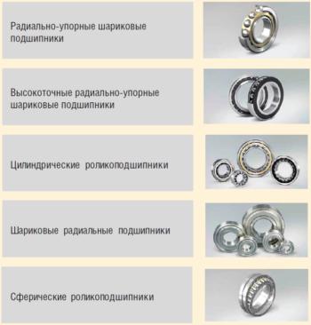 Рис. 2. Подшипники высокой грузоподъемности и серии NSKHPS