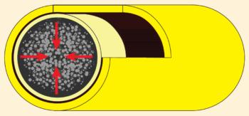 Рис. 3. Работа нагреваемой трубы