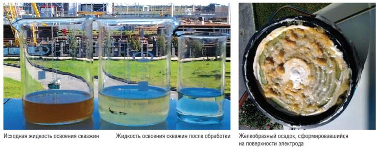 Результаты обработки равномерным электрическим полем жидкости освоения скважин