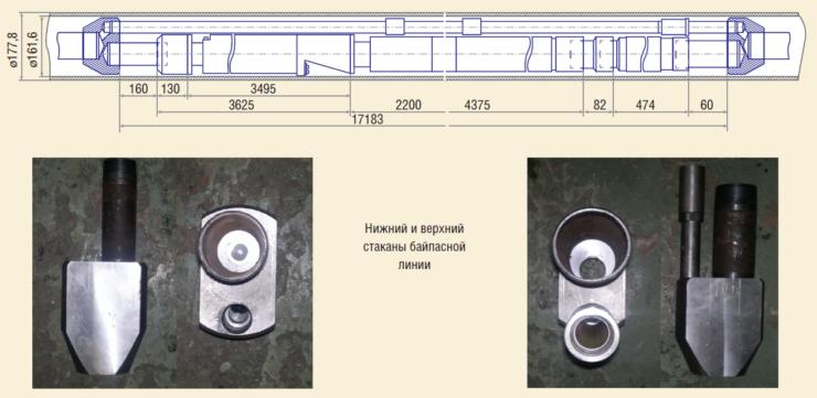 Рис. 2. Байпасная линия БЛ 178 (168) мм