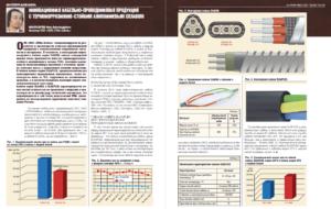 Инновационная кабельно-проводниковая продукция с термокоррозионно-стойким алюминиевым сплавом