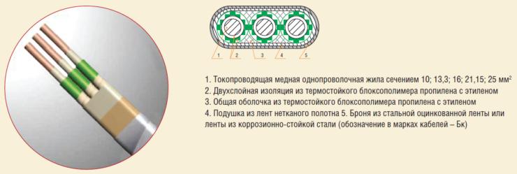 Рис. 4. Кабели в общей оболочке марки КПпОБП-130
