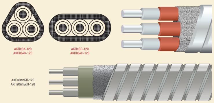 Рис. 3. Конструкции кабеля ELKAOIL