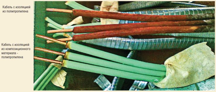 Рис. 5. Образцы кабелей после тепловых испытаний