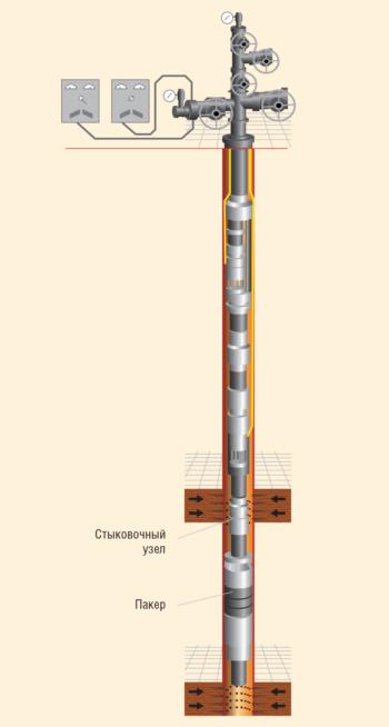 Рис. 9. Пакерное оборудование и стыковочный узел в составе компоновки ОРЭ