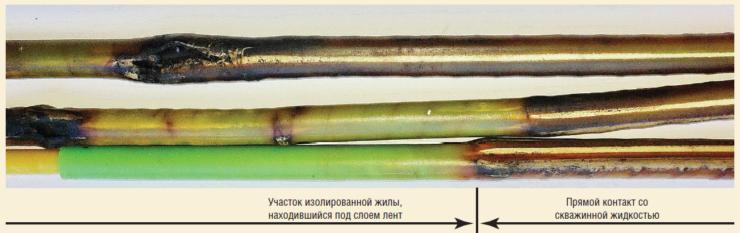 Рис. 2. Участок кабеля в месте сростки: граница и результаты воздействия скважинной жидкости
