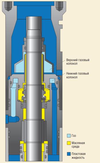 Рис. 2. Эскиз верхней части гидрозащиты с динамическим лабиринтом