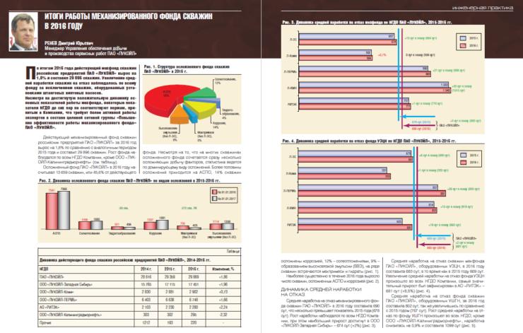 Итоги работы механизированного фонда ПАО «ЛУКОЙЛ» скважин в 2016 году