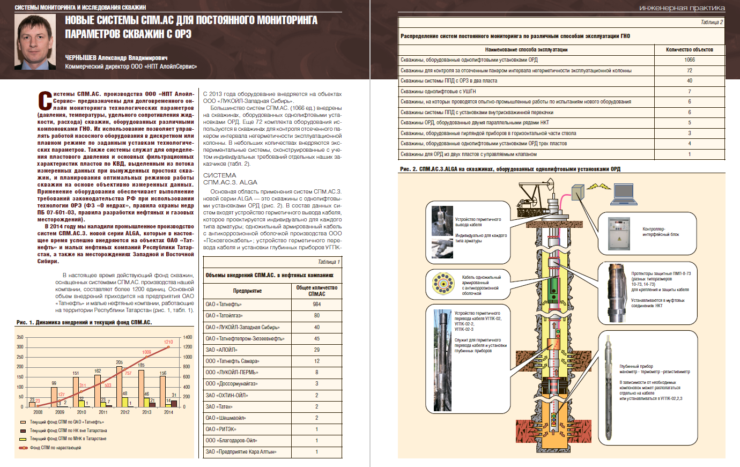 Новые системы СПМ.АС для постоянного мониторинга параметров скважин с ОРЭ