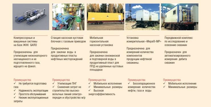 Рис. 2. Новая продукция завода ОАО «ГМС Нефтемаш»