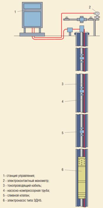 Рис. 3. Схема монтажа УЭДН5