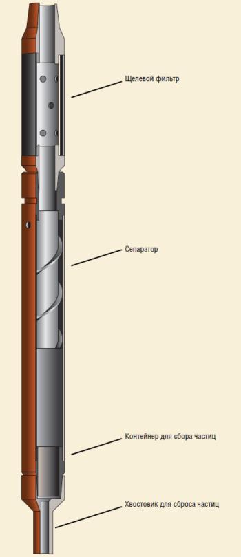 Рис. 4. Схема гравитационно-щелевого фильтра